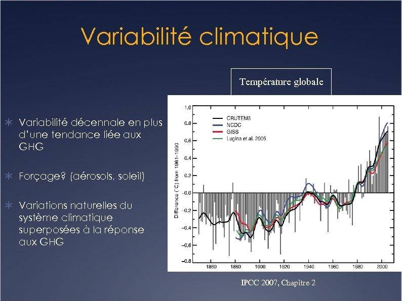Variabilité climatique Température globale Variabilité décennale en plus d'une tendance liée aux GHG Forçage?
