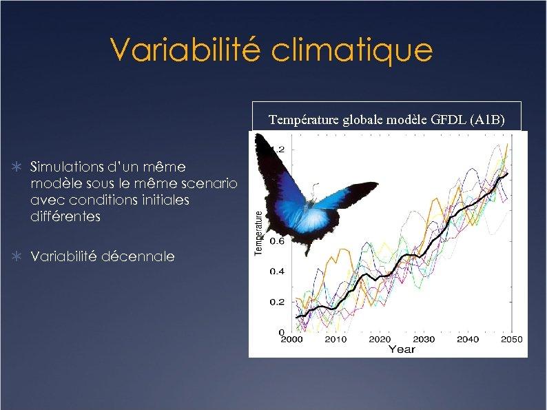 Variabilité climatique Température globale modèle GFDL (A 1 B) Simulations d'un même modèle sous
