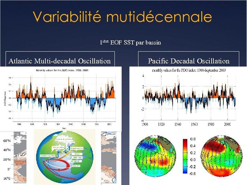 Variabilité mutidécennale 1 ière EOF SST par bassin Atlantic Multi-decadal Oscillation Pacific Decadal Oscillation