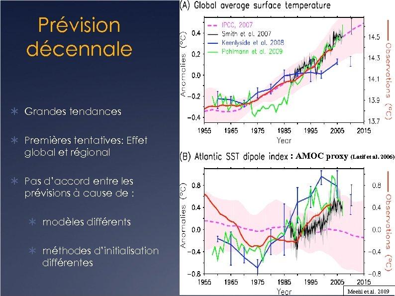 Prévision décennale Grandes tendances Premières tentatives: Effet global et régional : AMOC proxy (Latif