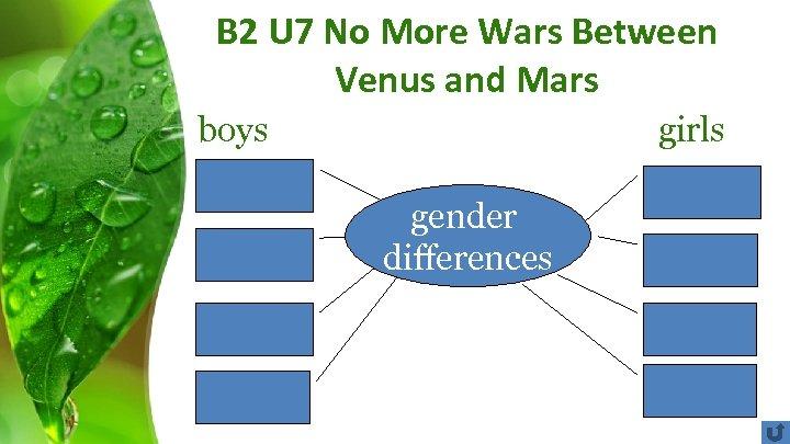 B 2 U 7 No More Wars Between Venus and Mars boys girls gender