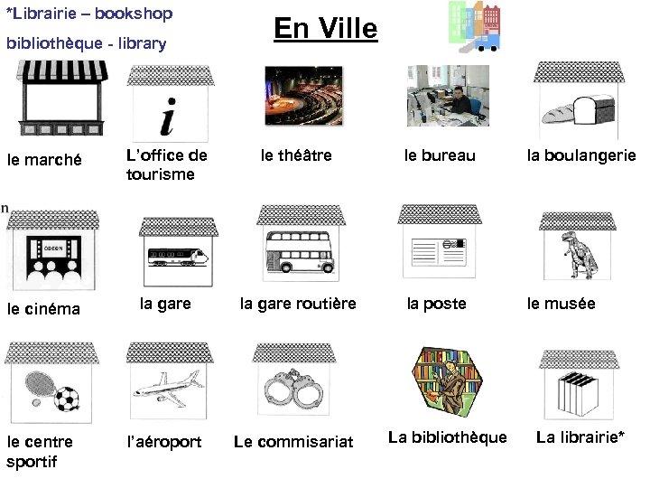 *Librairie – bookshop bibliothèque - library En Ville le marché L'office de tourisme le