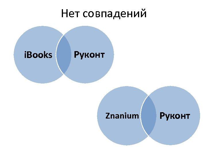 Нет совпадений i. Books Руконт Znanium Руконт