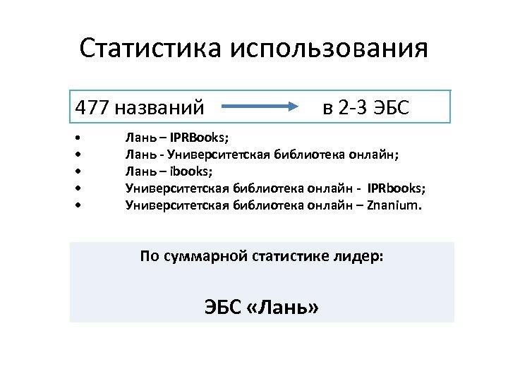 Статистика использования 477 названий • • • в 2 -3 ЭБС Лань – IPRBooks;