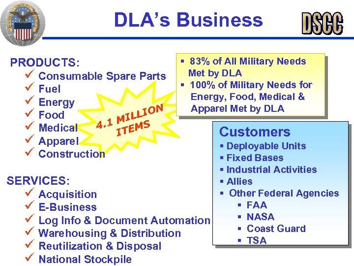 DLA's Business PRODUCTS: ü Consumable Spare Parts ü Fuel ü Energy ON ü