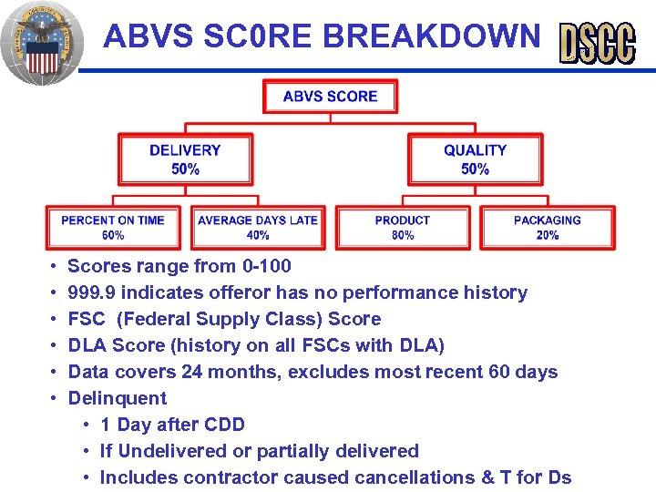 ABVS SC 0 RE BREAKDOWN • Scores range from 0 -100 • 999. 9