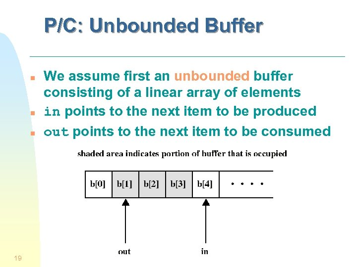 P/C: Unbounded Buffer n n n 19 We assume first an unbounded buffer consisting