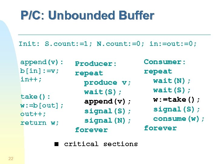 P/C: Unbounded Buffer Init: S. count: =1; N. count: =0; in: =out: =0; append(v):