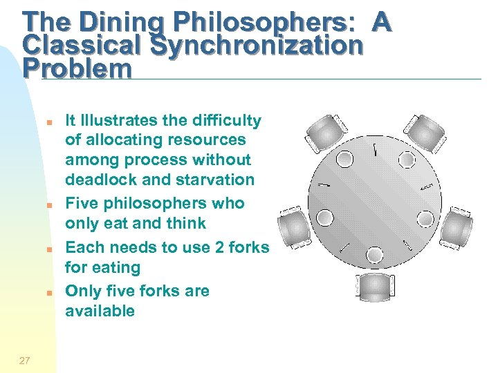 The Dining Philosophers: A Classical Synchronization Problem n n 27 It Illustrates the difficulty
