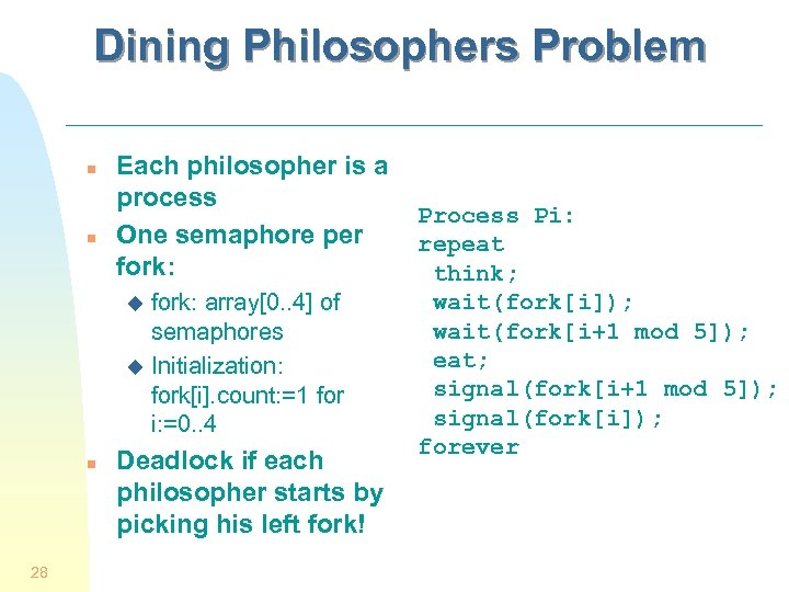 Dining Philosophers Problem n n Each philosopher is a process One semaphore per fork: