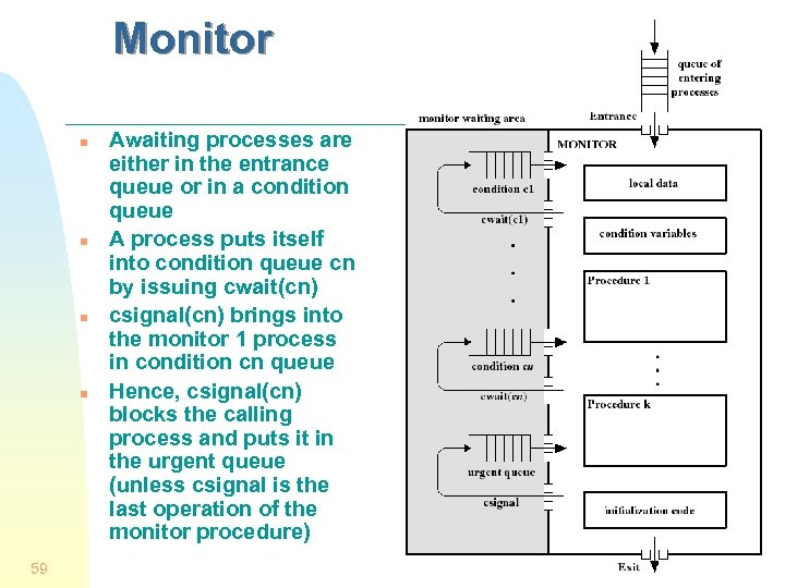 Monitor n n 59 Awaiting processes are either in the entrance queue or in