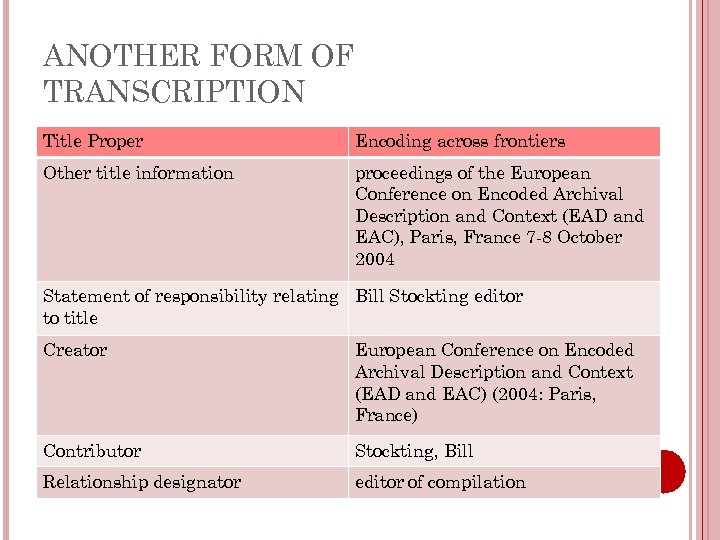 ANOTHER FORM OF TRANSCRIPTION Title Proper Encoding across frontiers Other title information proceedings of