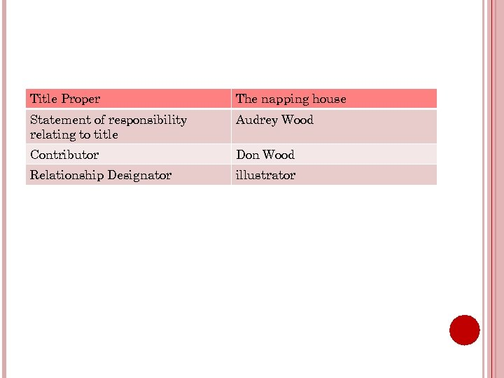 Title Proper The napping house Statement of responsibility relating to title Audrey Wood Contributor