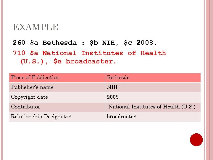 EXAMPLE 260 $a Bethesda : $b NIH, $c 2008. 710 $a National Institutes of