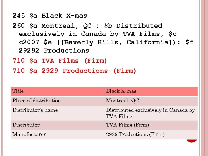 245 $a Black X-mas 260 $a Montreal, QC : $b Distributed exclusively in Canada