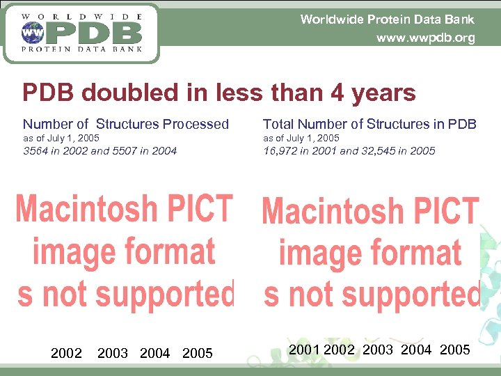 Worldwide Protein Data Bank www. wwpdb. org PDB doubled in less than 4 years