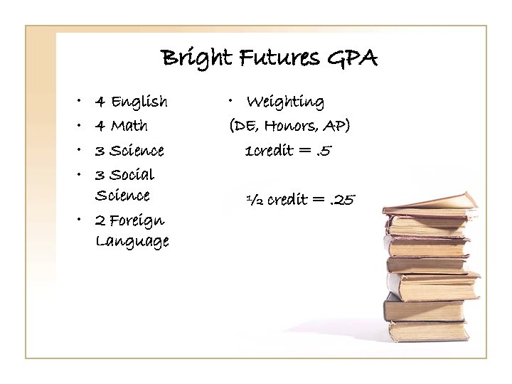 Bright Futures GPA • • 4 English 4 Math 3 Science 3 Social Science