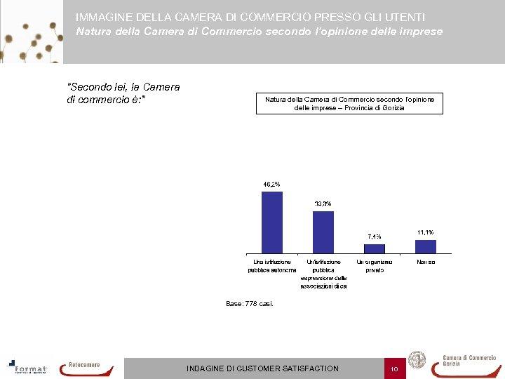 IMMAGINE DELLA CAMERA DI COMMERCIO PRESSO GLI UTENTI Natura della Camera di Commercio secondo