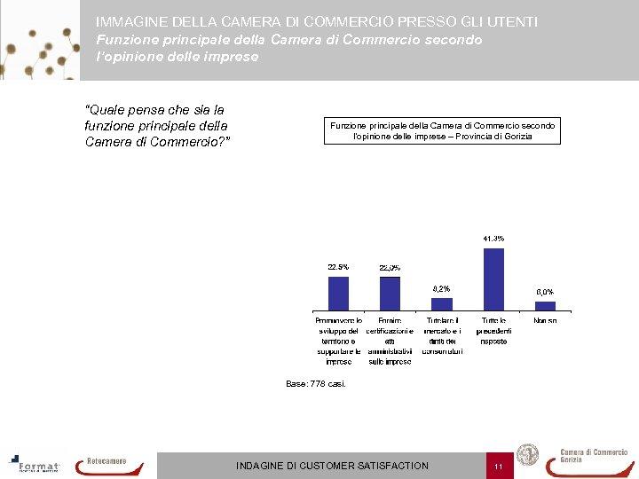 IMMAGINE DELLA CAMERA DI COMMERCIO PRESSO GLI UTENTI Funzione principale della Camera di Commercio