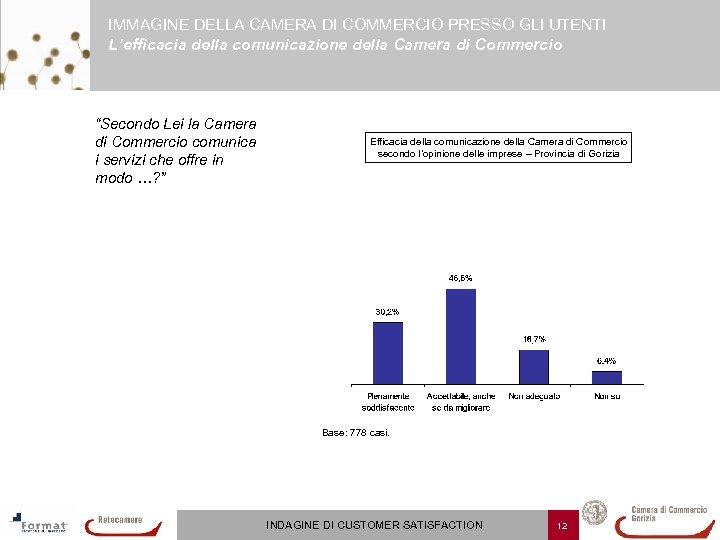 IMMAGINE DELLA CAMERA DI COMMERCIO PRESSO GLI UTENTI L'efficacia della comunicazione della Camera di