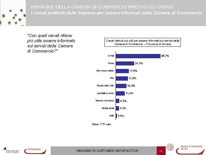 IMMAGINE DELLA CAMERA DI COMMERCIO PRESSO GLI UTENTI I canali preferiti dalle imprese per