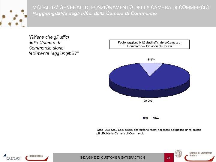 MODALITA' GENERALI DI FUNZIONAMENTO DELLA CAMERA DI COMMERCIO Raggiungibilità degli uffici della Camera di