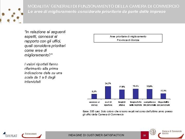MODALITA' GENERALI DI FUNZIONAMENTO DELLA CAMERA DI COMMERCIO Le aree di miglioramento considerate prioritarie