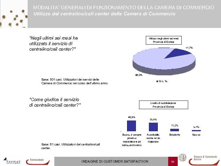 MODALITA' GENERALI DI FUNZIONAMENTO DELLA CAMERA DI COMMERCIO Utilizzo del centralino/call center della Camera