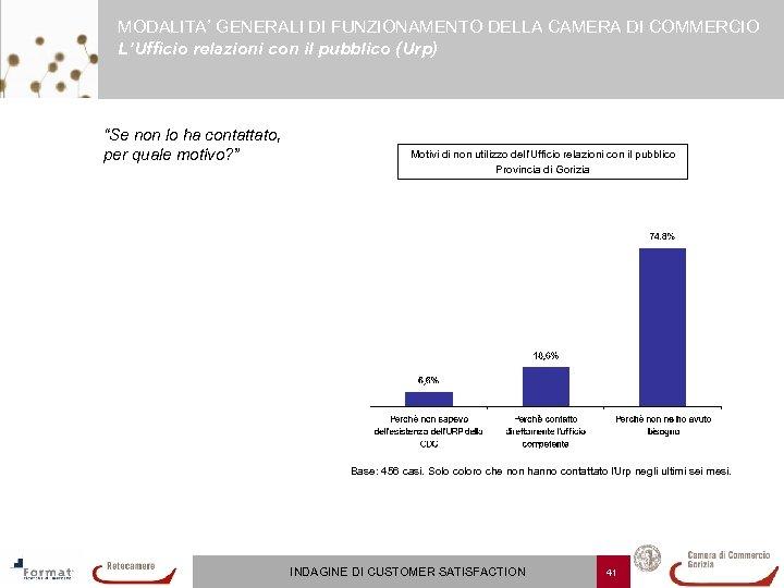 MODALITA' GENERALI DI FUNZIONAMENTO DELLA CAMERA DI COMMERCIO L'Ufficio relazioni con il pubblico (Urp)