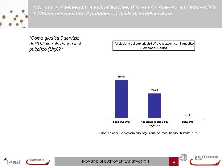 MODALITA' GENERALI DI FUNZIONAMENTO DELLA CAMERA DI COMMERCIO L'Ufficio relazioni con il pubblico –