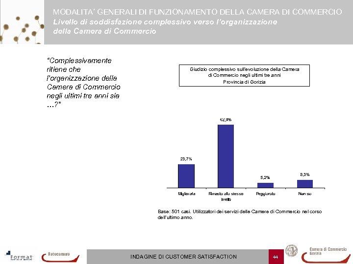 MODALITA' GENERALI DI FUNZIONAMENTO DELLA CAMERA DI COMMERCIO Livello di soddisfazione complessivo verso l'organizzazione