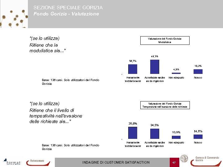 """SEZIONE SPECIALE GORIZIA Fondo Gorizia - Valutazione """"(se lo utilizza) Ritiene che la modulistica"""
