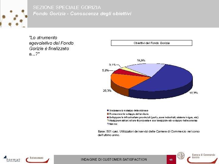 """SEZIONE SPECIALE GORIZIA Fondo Gorizia - Conoscenza degli obiettivi """"Lo strumento agevolativo del Fondo"""