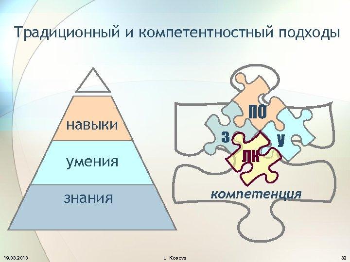 Традиционный и компетентностный подходы ПО навыки з умения компетенция знания 19. 03. 2018 ЛК