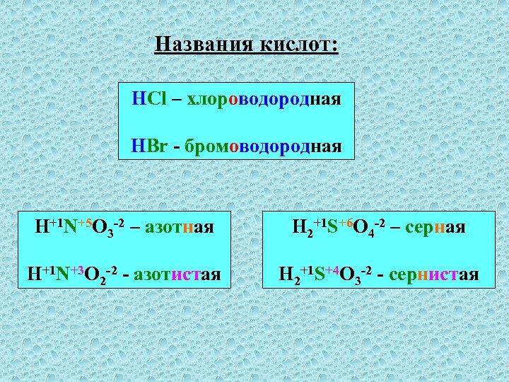 Названия кислот: HCl – хлороводородная HBr - бромоводородная H+1 N+5 O 3 -2 –