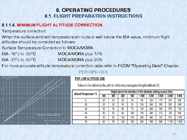 8. OPERATING PROCEDURES 8. 1. FLIGHT PREPARATION INSTRUCTIONS 8. 1. 1. 4. MINIMUM FLIGHT