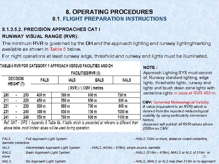 8. OPERATING PROCEDURES 8. 1. FLIGHT PREPARATION INSTRUCTIONS 8. 1. 3. 5. 2. PRECISION