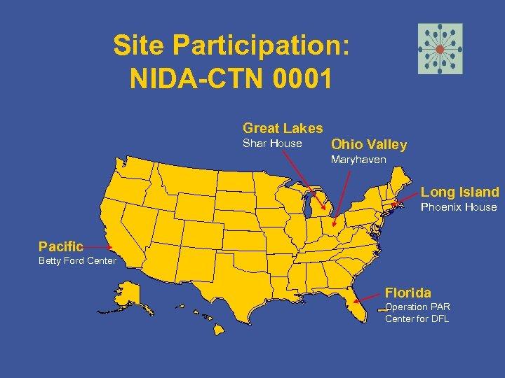Site Participation: NIDA-CTN 0001 Great Lakes Shar House Ohio Valley Maryhaven Long Island Phoenix