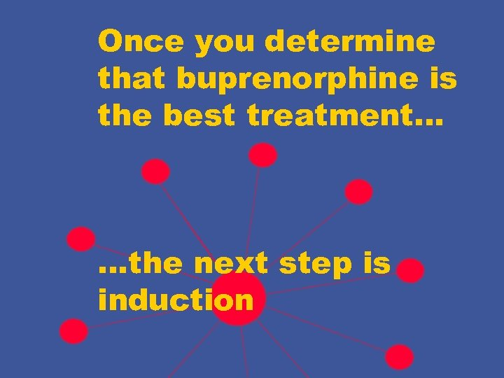 Once you determine that buprenorphine is the best treatment… …the next step is induction
