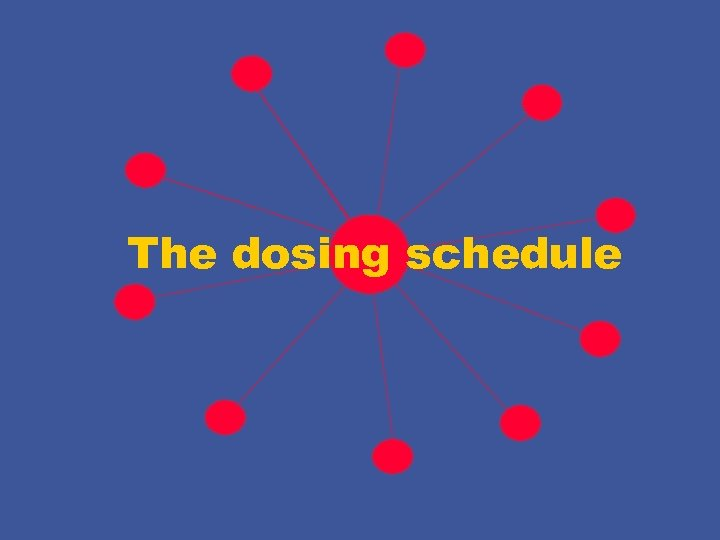 The dosing schedule