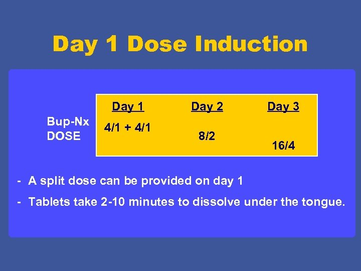Day 1 Dose Induction Day 1 Bup-Nx DOSE 4/1 + 4/1 Day 2 8/2