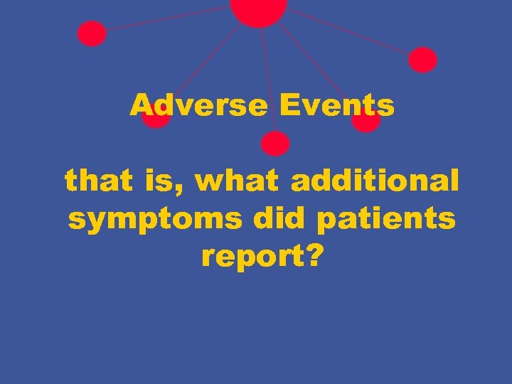 Adverse Events that is, what additional symptoms did patients report?