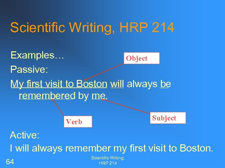 Scientific Writing, HRP 214 Examples… Object Passive: My first visit to Boston will always