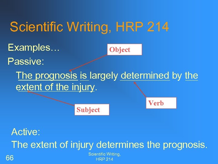 Scientific Writing, HRP 214 Examples… Object Passive: The prognosis is largely determined by the