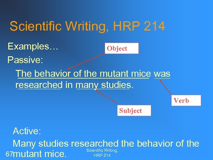 Scientific Writing, HRP 214 Examples… Object Passive: The behavior of the mutant mice was