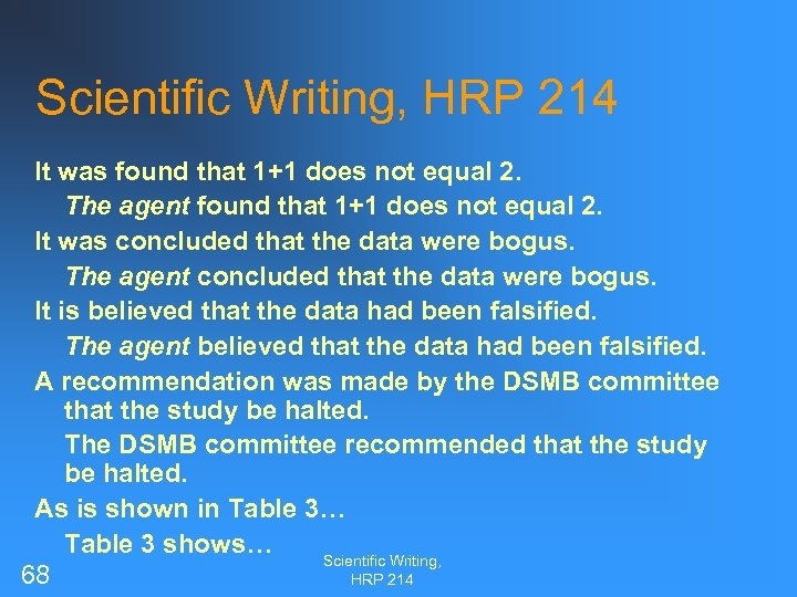 Scientific Writing, HRP 214 It was found that 1+1 does not equal 2. The