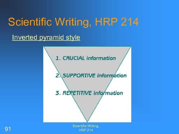 Scientific Writing, HRP 214 Inverted pyramid style 91 Scientific Writing, HRP 214