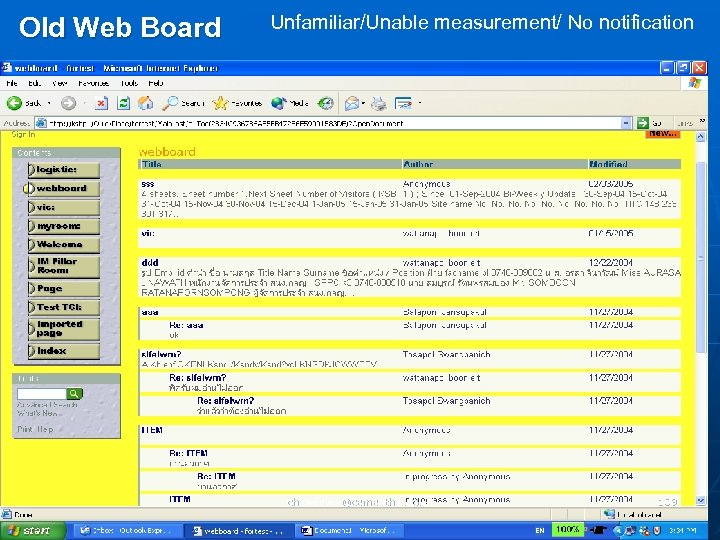 Old Web Board Unfamiliar/Unable measurement/ No notification chaweeww@cementhai. co. th 109