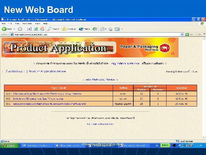 New Web Board chaweeww@cementhai. co. th 110