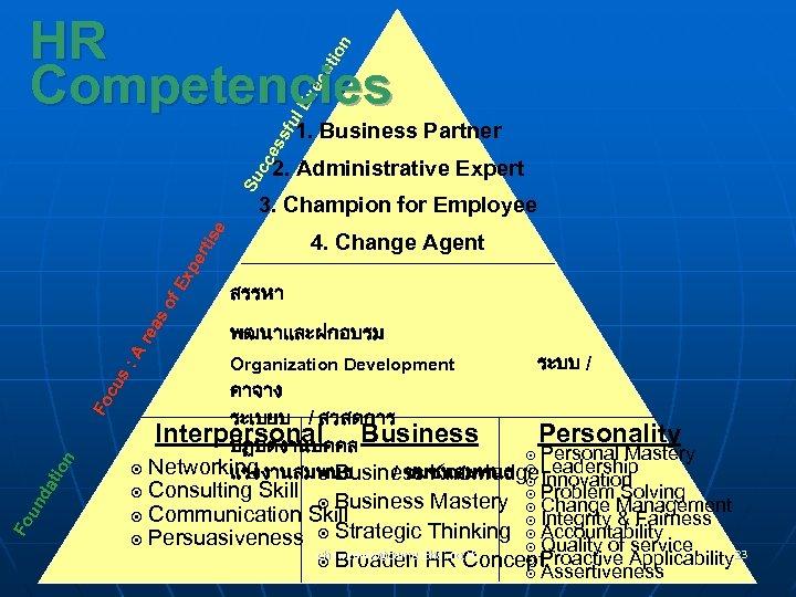 l E xe cu tio n HR Competencies es sfu 1. Business Partner Su